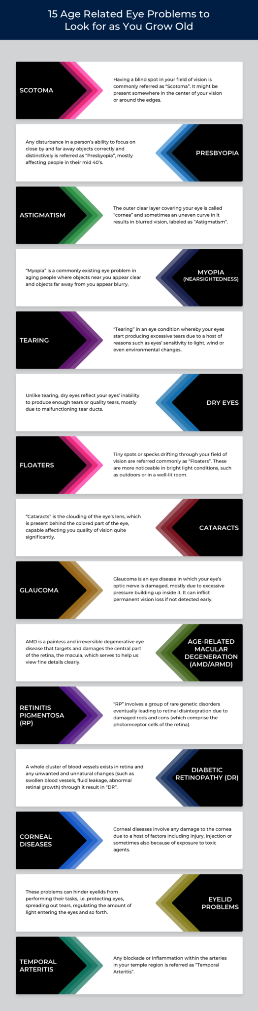 age-related-eye-problems-infographics