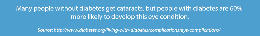 cataracts-and-diabetes