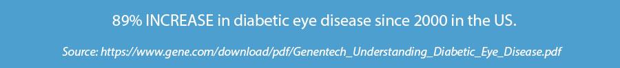 diabetic-macular-edema-dem-and-diabetes