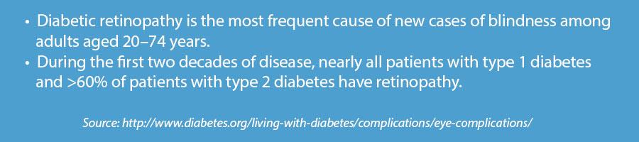diabetic-retinopath-and-diabetes