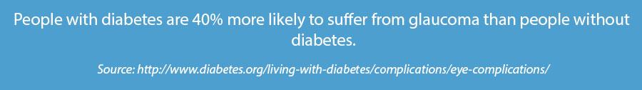 glaucoma-and-diabetes