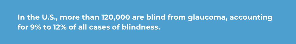 more-than-120000-are-blind-from-glaucoma