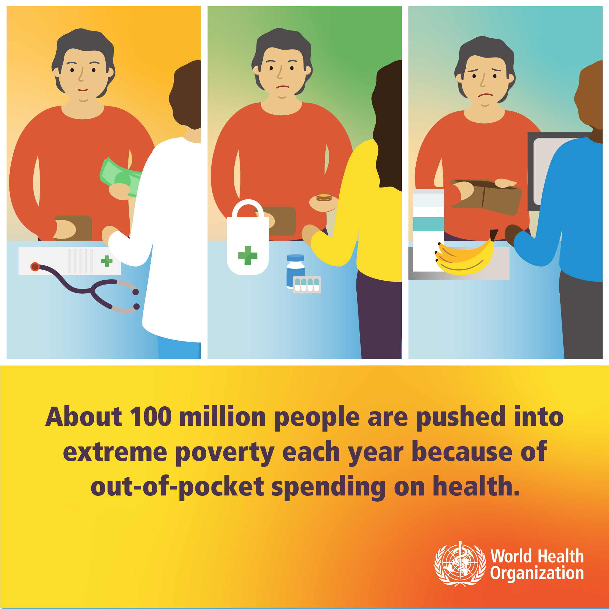 global-health-fact -world-health-day