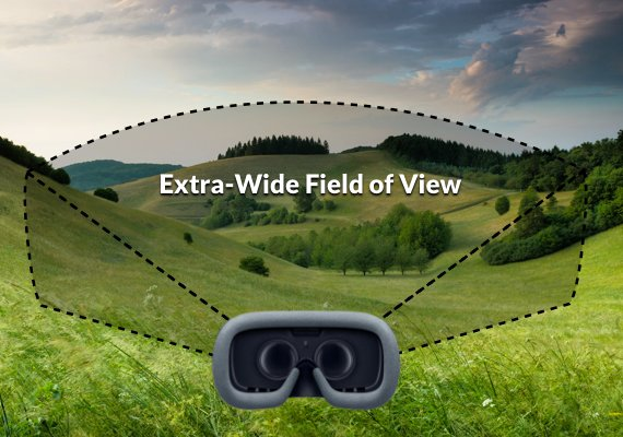 IrisVision Features Extra Wide Field of View