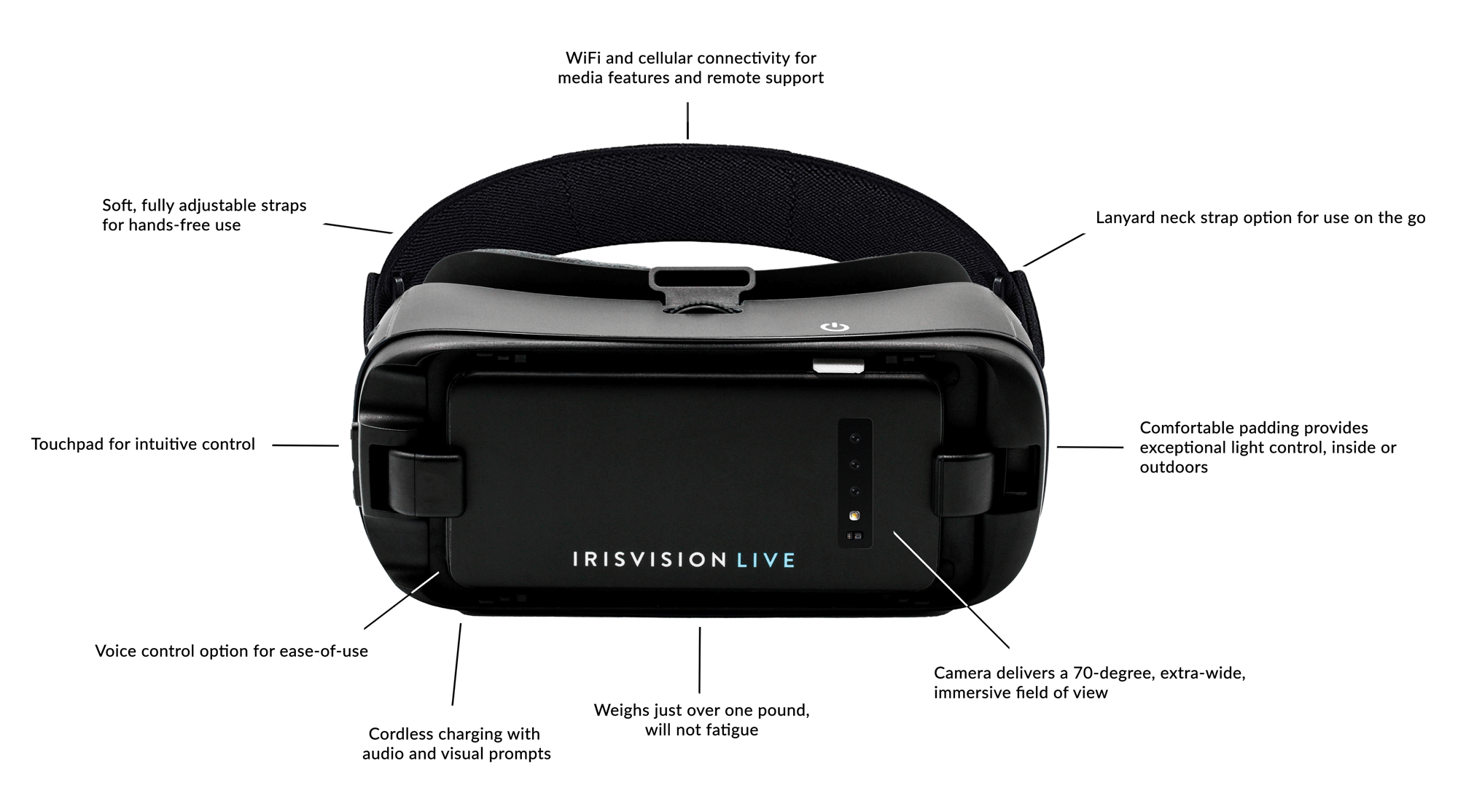 Device Features